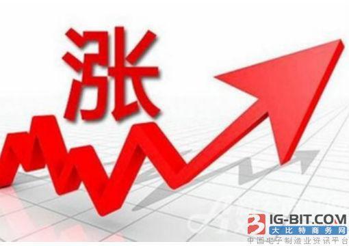 又一原厂发布涨价通知,华新科电阻调涨10~15%!