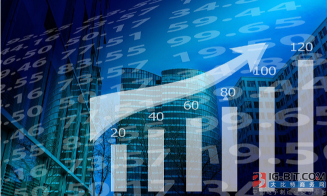 IC Insights:类比IC未来5年成长最快