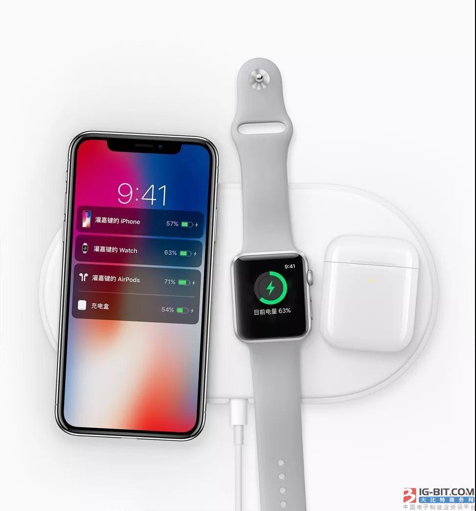 苹果7.5W定频无线充电方案解读,行业大起底!