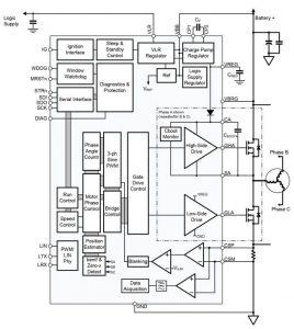 Allegro用于3Φ直流电机的无传感器无刷控制器A4964方案