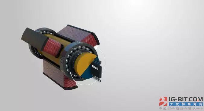 迈来芯推出第二代Triaxis®电机位置传感器