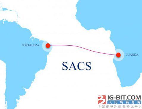 连接安哥拉和巴西对策南大西洋电缆系统SACS即将建成