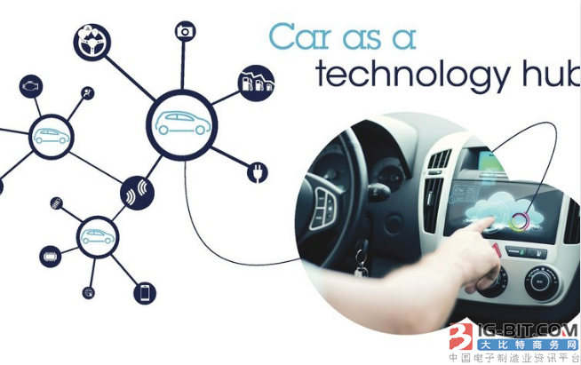 Argus Cyber Security与ST携手加强连网汽车安全
