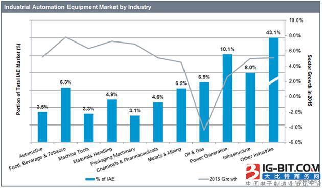 市面上40%的微电机是仿冒产品?
