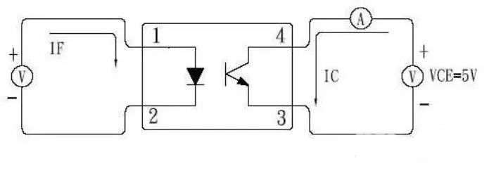 电源反馈光耦CTR过大,过小有何影响?