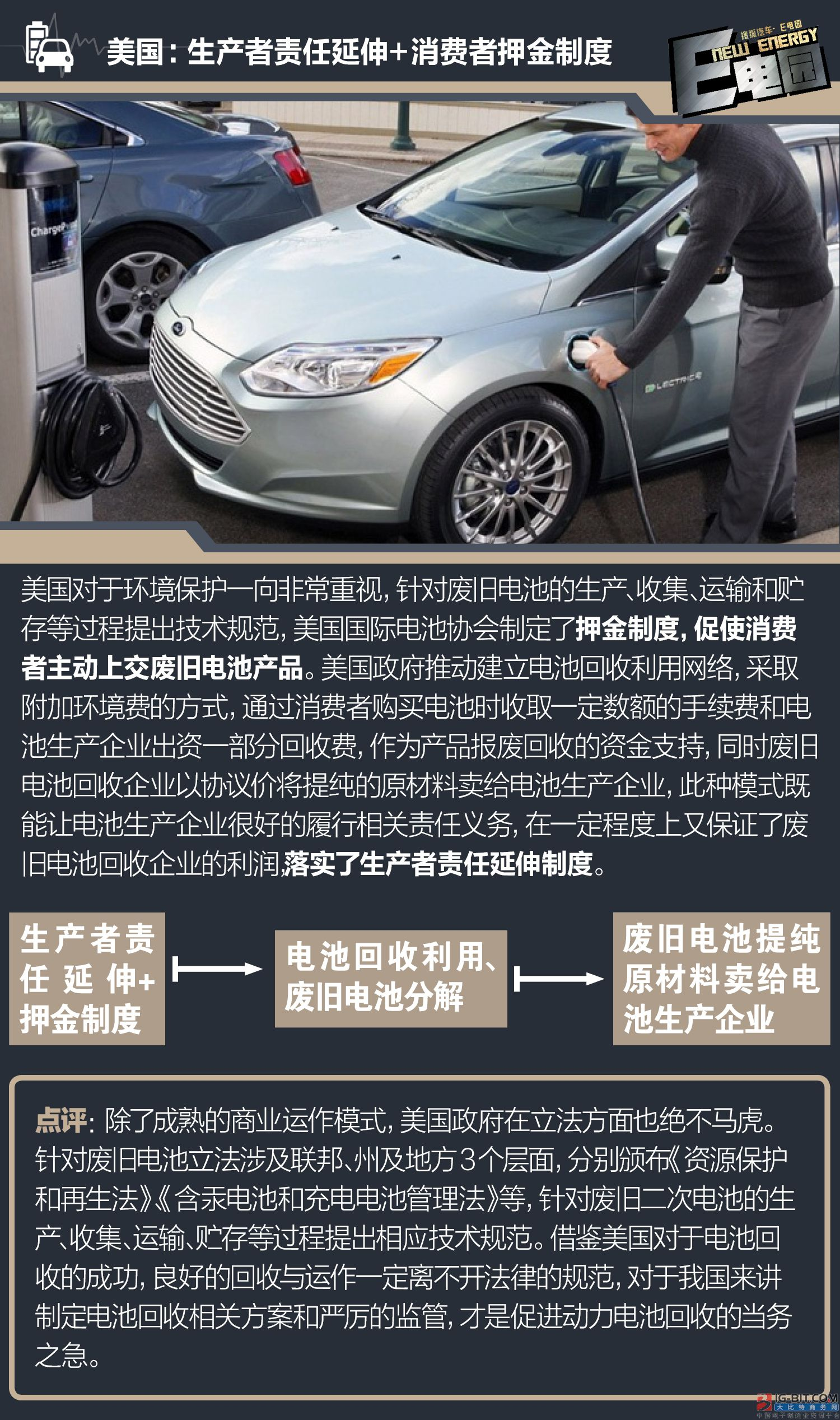 中国首批电动汽车进入置换期,废旧电池何去何从?