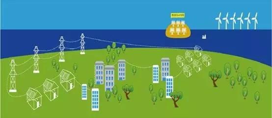 微电网第一轮爆发期已来 电源企业力掘新蓝海