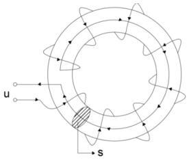 从原理来分析罗氏线圈与电流互感器的区别以及其应用