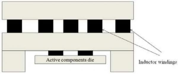 高频DC-DC功率变换器的平面电感器的微制造