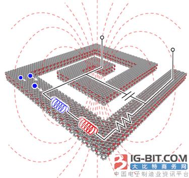 电感技术新革命!插层石墨烯电感器将对物联网产生重要影响