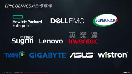 AMD与Dell EMC联合推出搭载EPYC芯片的第十四代PowerEdge服务器