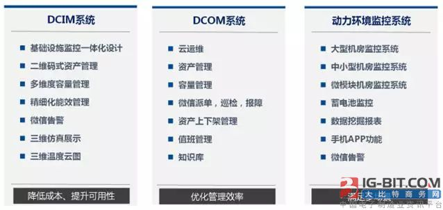 亨通线缆西安通信段动环监控系统项目试运行