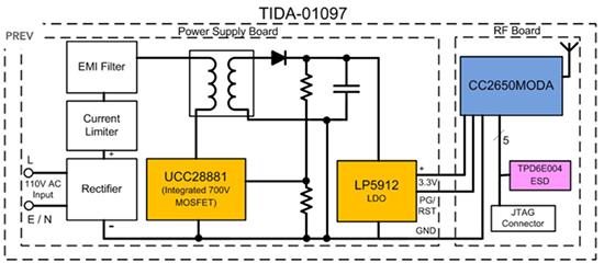 大联大世平推出基于TI产品的物联网功率解决方案