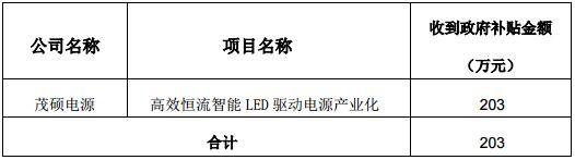 """茂硕电源""""高效恒流智能LED驱动电源产业化""""项目获得政府补助"""