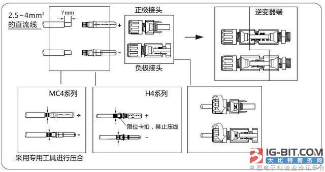 分布式光伏电站中逆变器的安装和注意事项