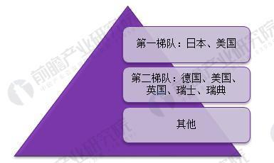 2018年中国永磁电机行业发展现状分析