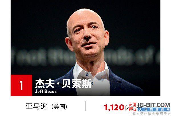 福布斯2018年全球亿万富豪榜出炉:4位LED人士在列