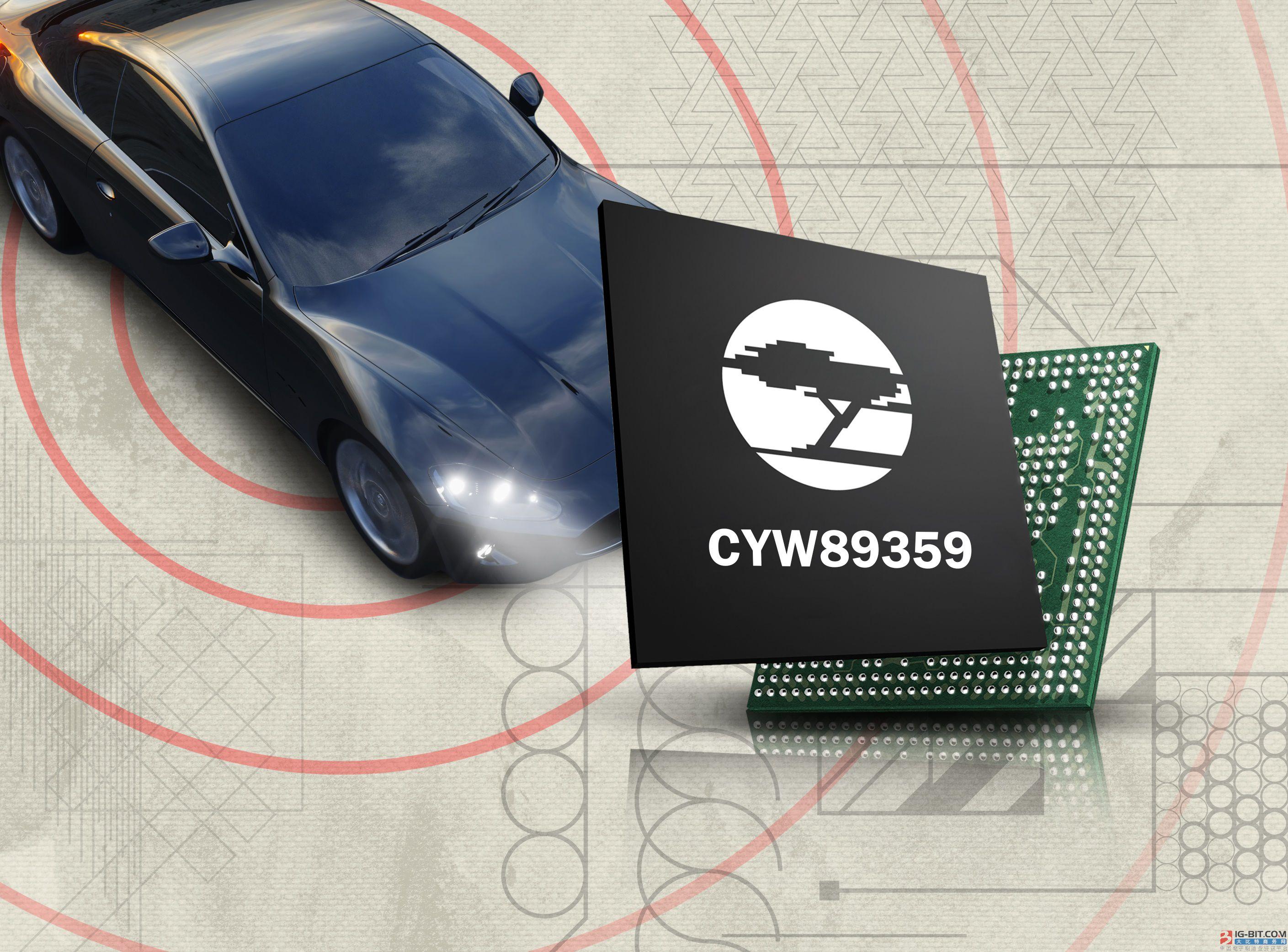 赛普拉斯携手e.solutions为车载信息娱乐系统树立新标杆