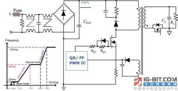 打造高效率笔电用电源转换器