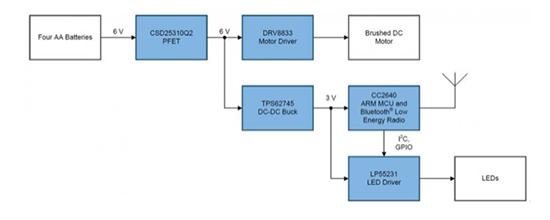 TI低功耗智能门锁解决方案