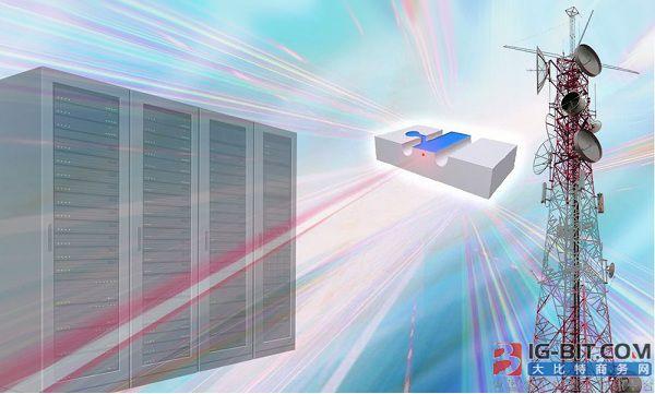 瑞萨电子推出25 Gbps直调激光二极管RV2X6376A系列