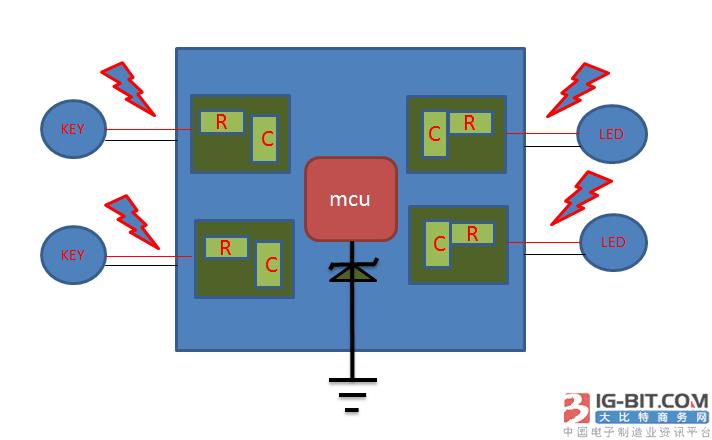 【技术】开关电源非隔离高低压混合布板方式