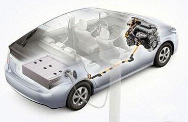 新能源汽车动力电池需求不断增长 上市公司积极布局