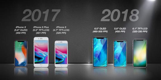 成本降低10%!5.8寸新iPhone X价格曝光