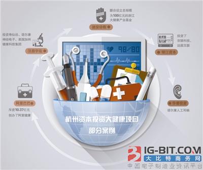 """杭州资本搅动医药格局 """"AI+医疗""""成投资界新宠"""