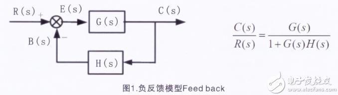 【技术】开关电源增益稳定性分析