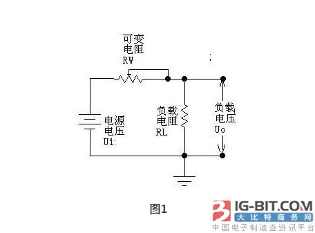 一般来说,线性稳压电源由调整管,参考电压,取样电路,误差放大电路等