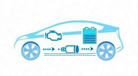 2020年或遇市场窗口期 混动助力内燃机焕发新生机