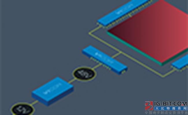 Vicor新推出12-48V非隔离式升压转换器