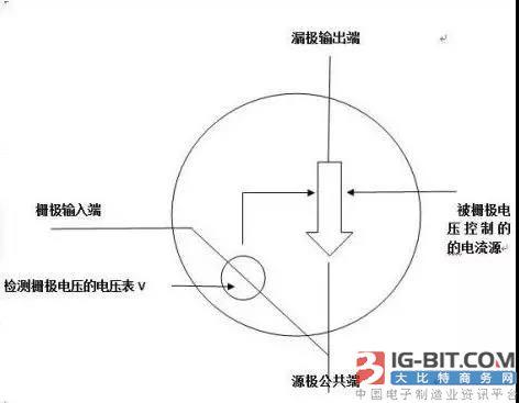【技术】详解MOS管发热的原因