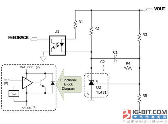常用于调节隔离式电源输出电压电路