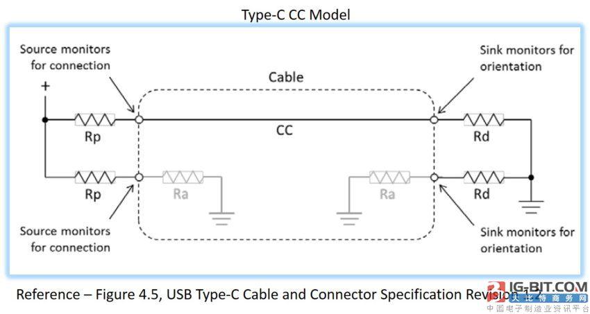 type-c电缆