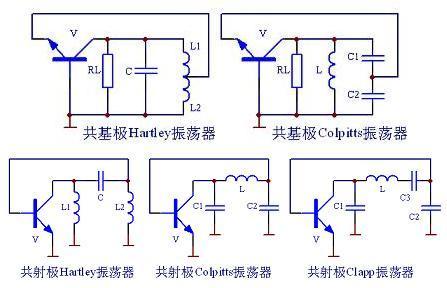 【技术】lc振荡电路起振条件及调试