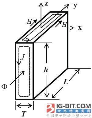 高频大电流电抗器近场损耗分析