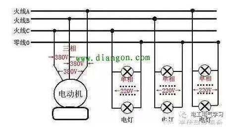 每一相电供两层楼面,这样可以使三相电负荷平衡,三相电可以充分利用.