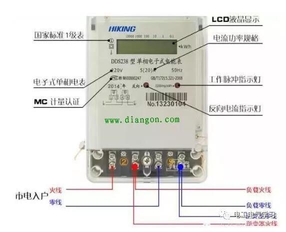 户用光伏双向电表怎么接?什么是单相电?什么是三相电?