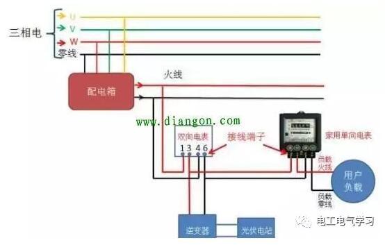 示意图1:一个双向电表一个单向电表 三相电表 光伏并网电表安装接线