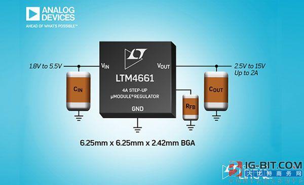 ADI推出用于低电压光学系统的纤巧µModule升压型稳压器