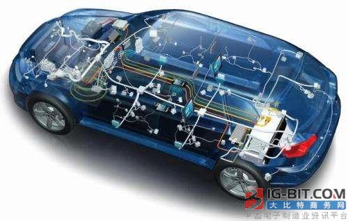 新能源汽车连接器发展势头强劲,国产有望替代进口?
