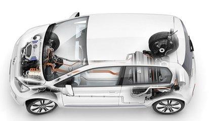 资本融合将加速新能源汽车发展   车载电源、动力系统控制急需创新技术