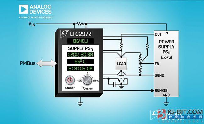 ADI新款双通道电源系统管理器支持转换效率监视