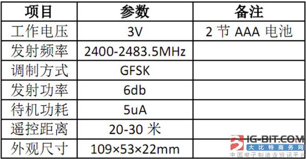 2.4G无线调光调色温控制系统方案