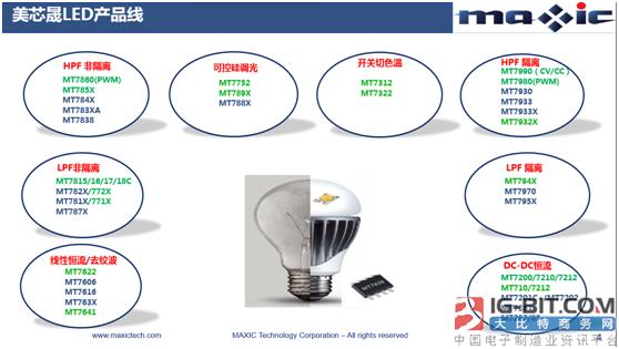 全程干货!中山LED照明技术研讨会成功举办