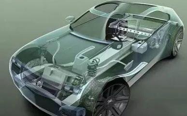 合资电机公司产能逐步释放 车企配套电机或将发生改变