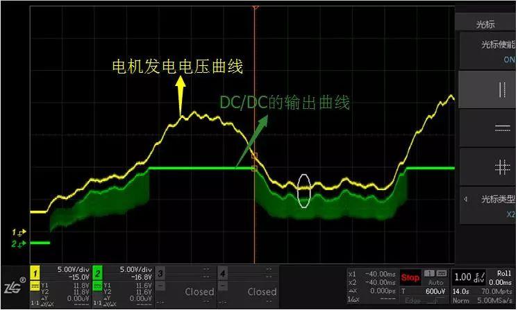 了解电源芯片EN引脚通常滞回特性