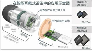 ROHM旗下蓝碧石澳门网络在线娱乐开发出世界最小无线供电芯片组